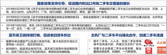 图6  重卡二手车市场发展的影响因素.png