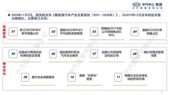 【加水印-新闻版】2035规划对比分析快报_02.png