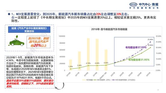 【加水印-新闻版】2035规划对比分析快报_03.png