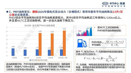 【加水印-新闻版】2035规划对比分析快报_04.png