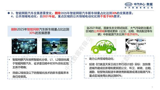 【加水印-新闻版】2035规划对比分析快报_05.png