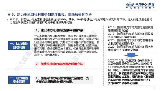 【加水印-新闻版】2035规划对比分析快报_06.png