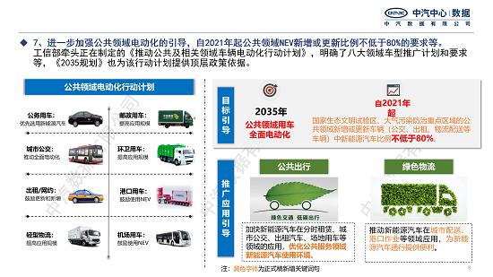 【加水印-新闻版】2035规划对比分析快报_08.png