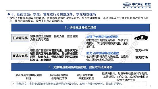 【加水印-新闻版】2035规划对比分析快报_09.png