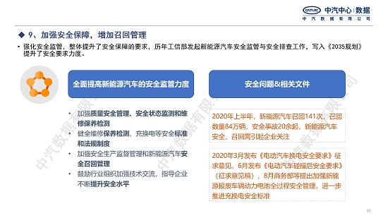 【加水印-新闻版】2035规划对比分析快报_10.png