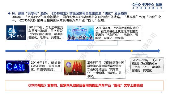 【加水印-新闻版】2035规划对比分析快报_12.png