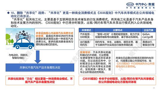 【加水印-新闻版】2035规划对比分析快报_13.png
