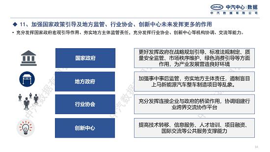 【加水印-新闻版】2035规划对比分析快报_14.png
